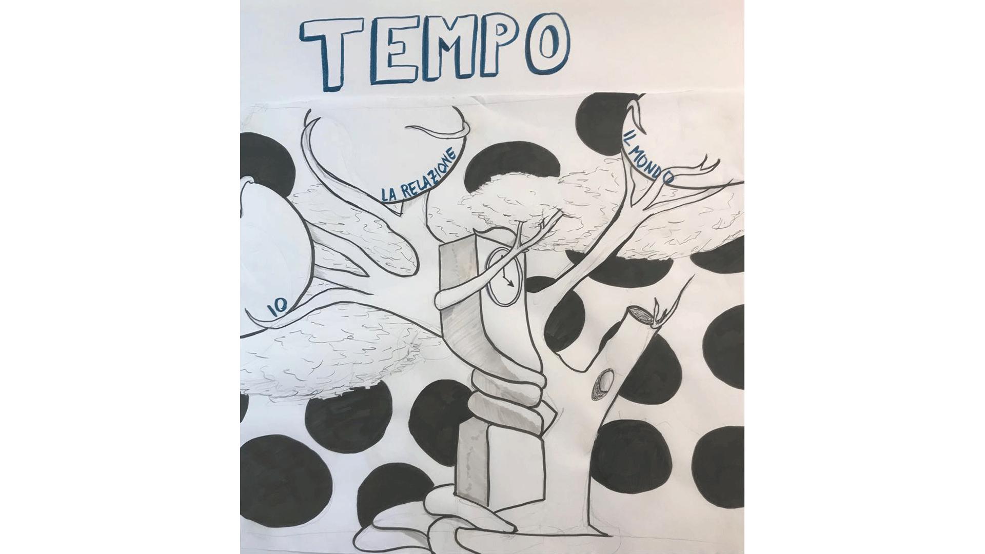 Proteo-6_Tavolo-Tempo
